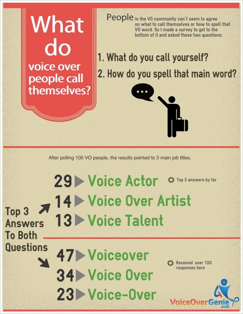voiceover job title